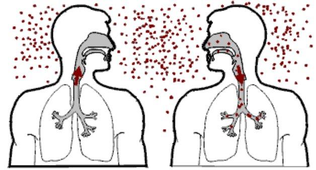 tratamento de tuberculose