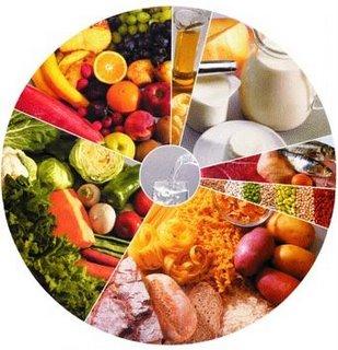 nutrientes e vitaminas