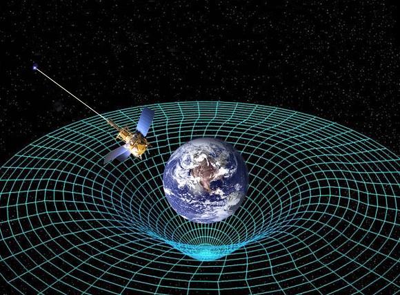 Esquema de curvatura Espaço Tempo