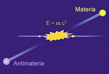 Esquema explicativo da antimatéria