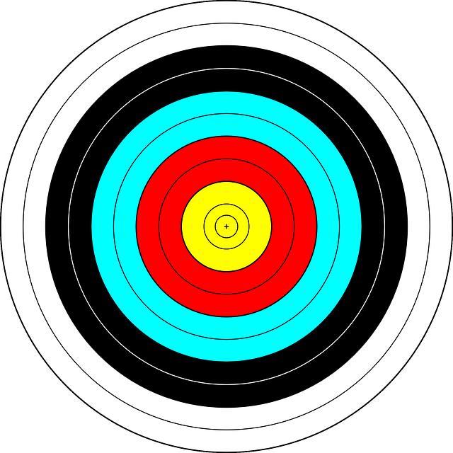 Disposição do alvo olímpico (foto: reprodução)