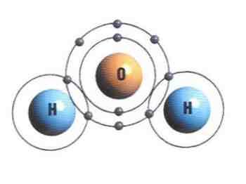 Ligações covalentes são compartilhamento de elétrons