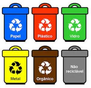 A reciclagem é um importante processo para o meio ambiente.