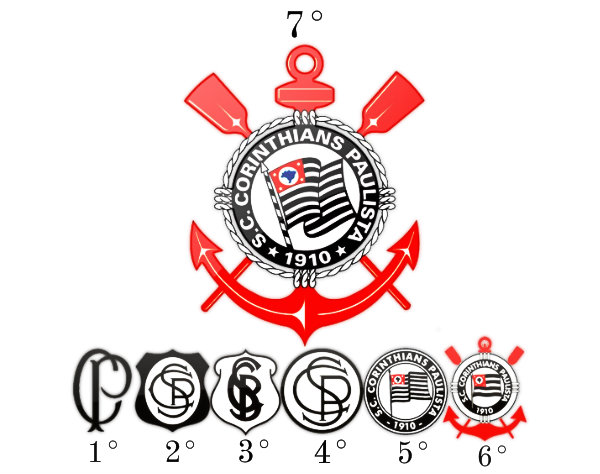 A evolução dos símbolos do clube paulista.