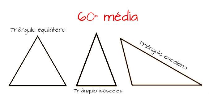 Os triângulos podem ser formados por diferentes medidas
